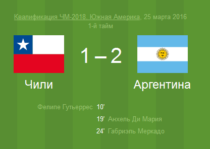 Чили — Аргентина (25.03.2016) Южная Америка