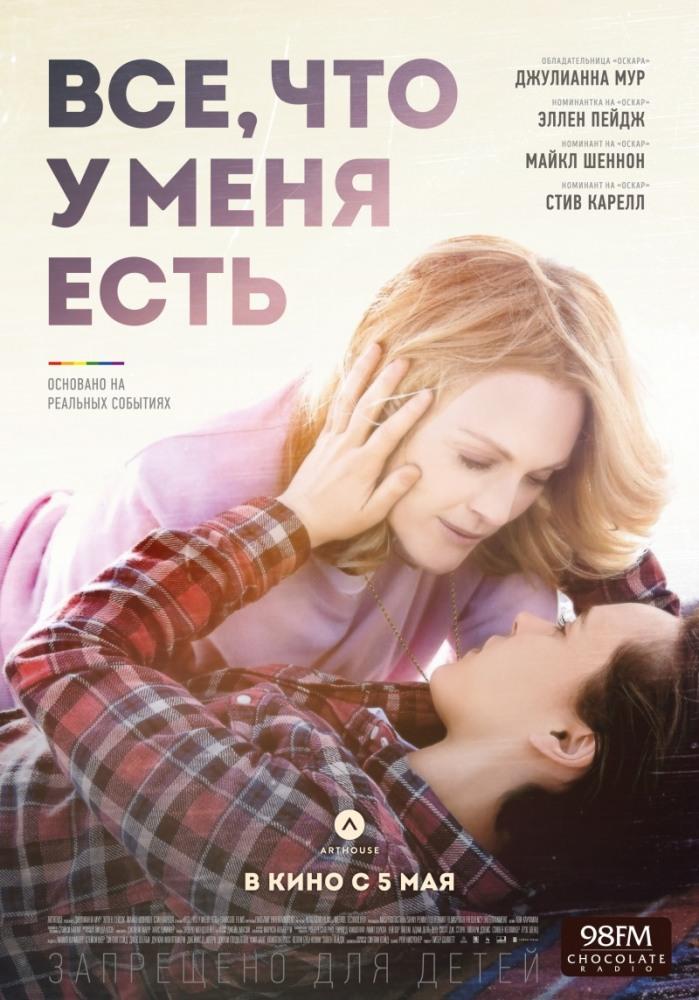 Все, что у меня есть (2015)